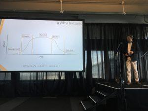 Before the 3 Horizons - Lean Startup Week