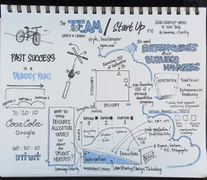 Philippe's talk transcripted as a whiteboard story